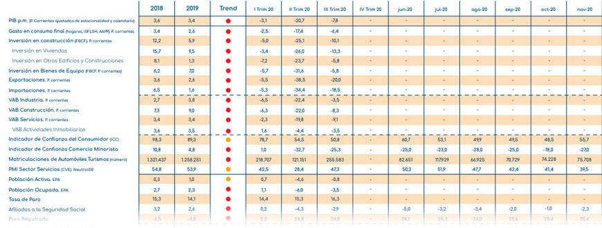 gloval_index_indicadores_economicos_enero_2021