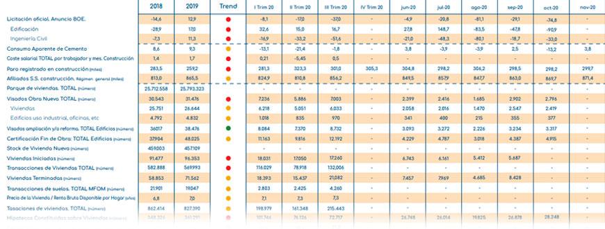 gloval_index_indicadores_sector_construccion-inmobiliario_enero_2021