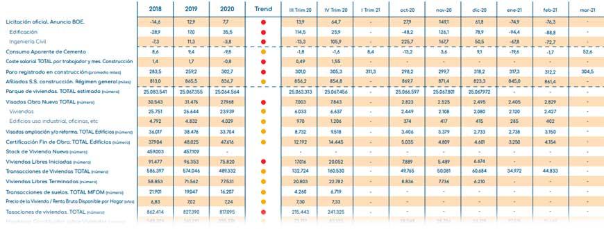 indicadores inmobiliarios mayo