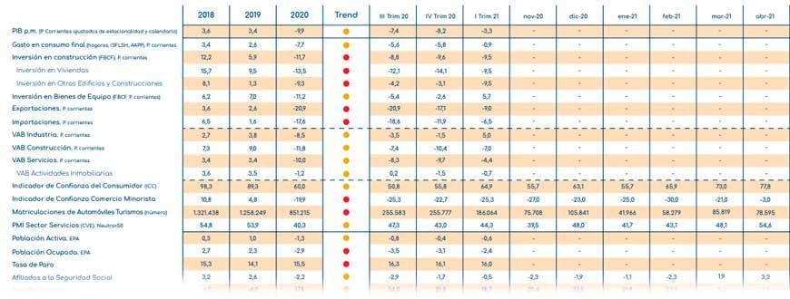 gloval_index_indicadores_economicos_junio_2021