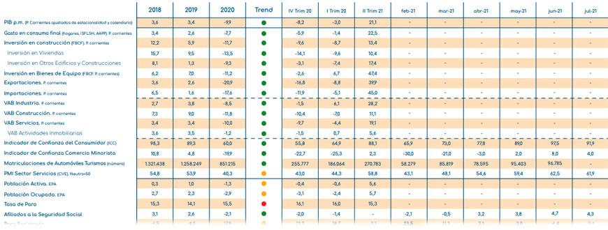 gloval_index_indicadores_economicos_septiembre_2021